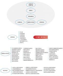 機構の説明図